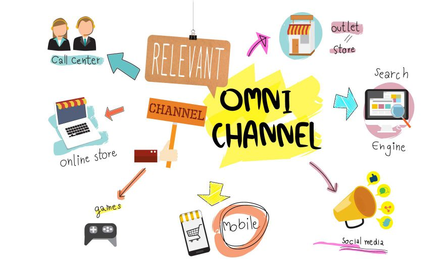 Relevant-Omni-Channel_1770x1048px_1